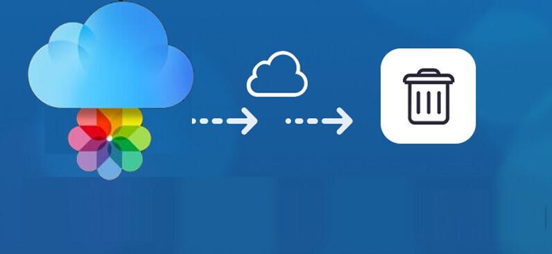 Come eliminare le foto da iCloud